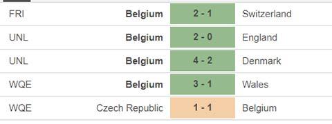 Bỉ vs Belarus