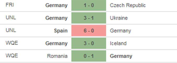 Đức vs Bắc Macedonia