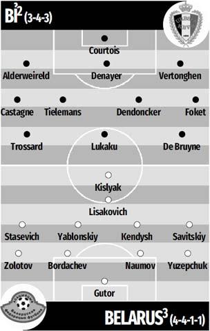 Đội hình dự kiến Bỉ vs Belarus