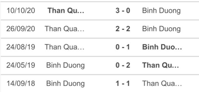 5 cuộc đối đầu gần nhất của hai đội