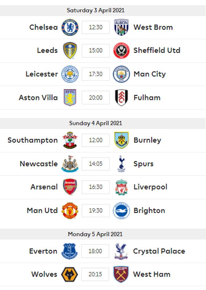 Vòng 30 Premier League chứng kiến nhiều trận đấu hấp dẫn