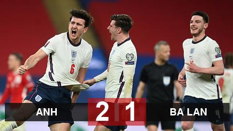 Kết quả Anh 2-1 Ba Lan: Maguire lập chiến công