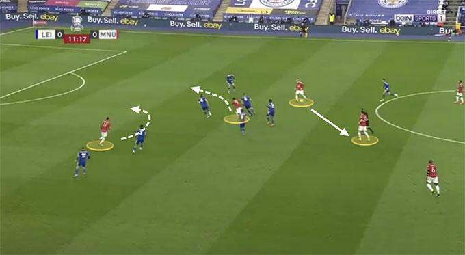Van de Beek lại chuyền về cho Matic thay vì đẩy bóng lên phía trên