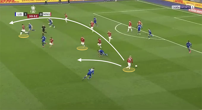 Một đường chuyền khó cho Pogba có thể tạo ra pha tấn công sắc nét