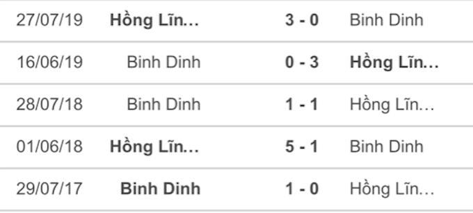 img 6013 - oxbet.com đưa tin HL Hà Tĩnh vs Bình Định, 18h00 ngày 7/4
