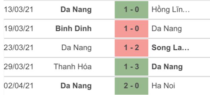 Kết quả 5 trận gần nhất của chủ nhà SHB Đà Nẵng