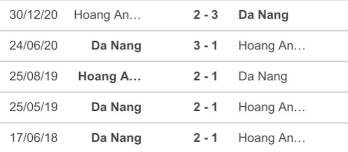 5 cuộc đối đầu gần nhất của SHB Đà Nẵng - HAGL