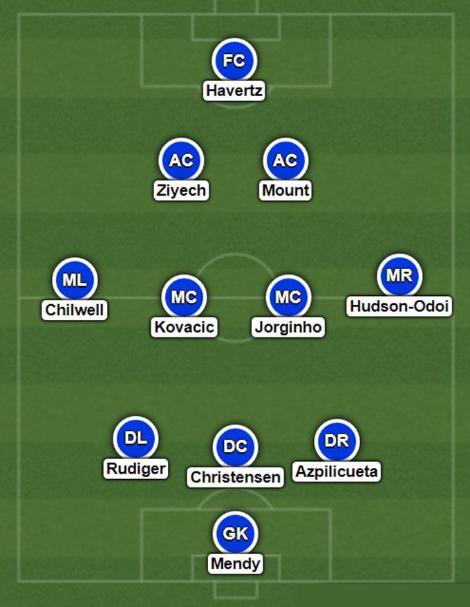 Sơ đồ Chelsea có thể sử dụng trước Porto