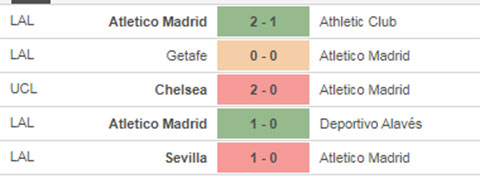 Real Betis vs Atletico
