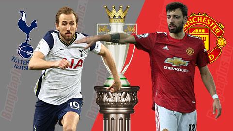 Nhận định bóng đá Tottenham vs MU, 22h30 ngày 11/4: Phục hận lượt đi