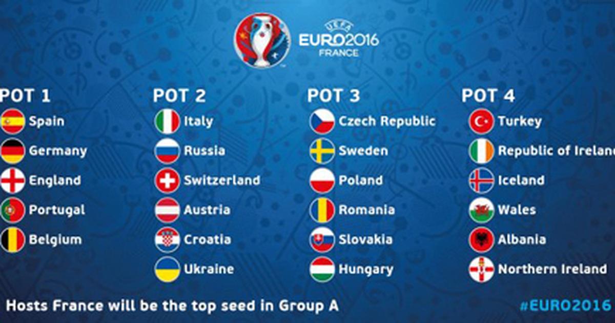 VCK EURO 2016 có 24 đội tham dự, trong đó có 5 đội lần đầu tiên góp mặt