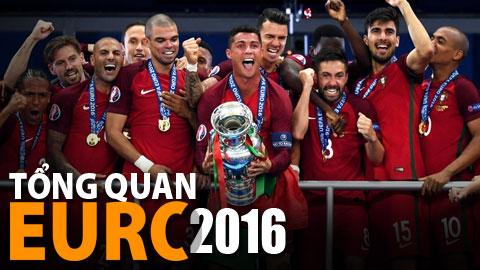 EURO 2016 đưa Bồ Đào Nha lên đỉnh
