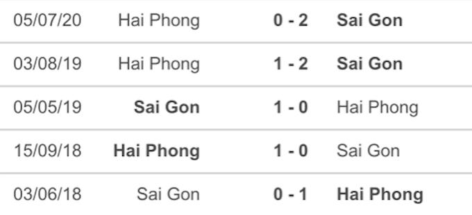 img 6093 - oxbet.com đưa tin ài Gòn FC vs Hải Phòng, 19h15 ngày 17/4: Không còn đường lùi!