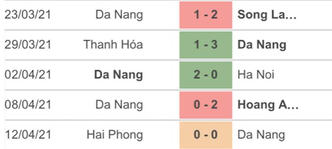 5 trận đấu gần nhất của SHB Đà Nẵng
