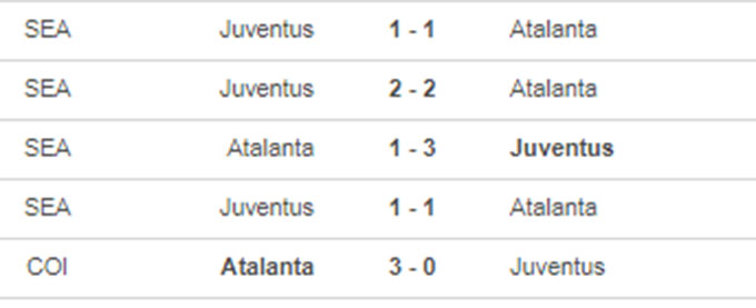atalanta vs juventus - photo #19