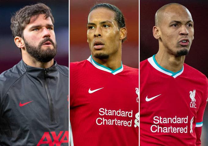 Năm 2018, Liverpool đã mạnh tay chi tiền đề mang về Alisson, Van Dijk và Fabinho để hoàn thiện bộ khung chiến thắng