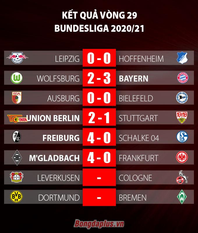Kết quả vòng 29 Bundesliga