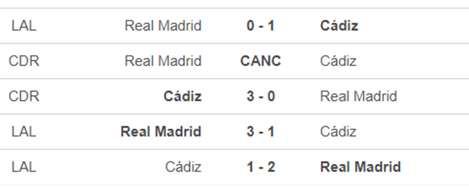 Cadiz vs Real Madrid