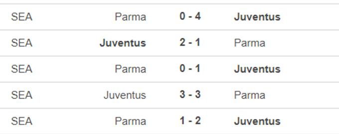 Juventus vs Parma