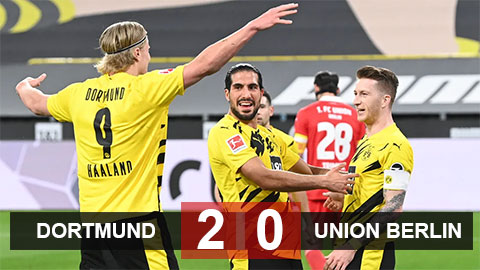 Dortmund 2-0 Union Berlin: Áp sát Top 4