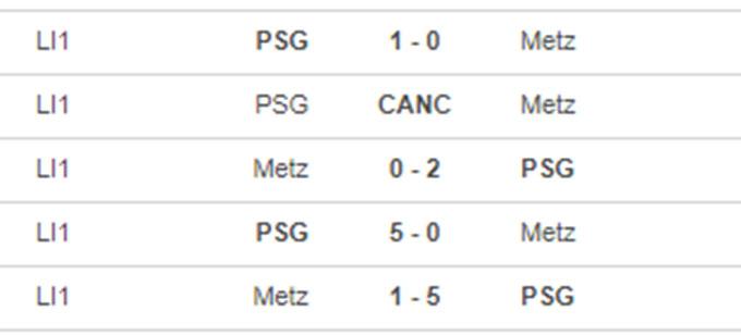 Metz vs PSG