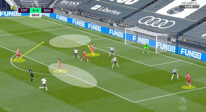 Southampton có quá nhiều không gian để gây ra nguy hiểm trong 1 pha phản công trước Tottenham