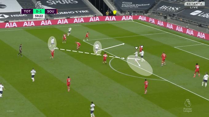 Một pha tấn công mang tính đột phá của Tottenham khi Ndombele có đường chuyền bất ngờ để Son và Moura di chuyển khó lường