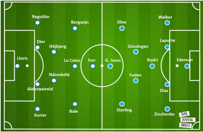 Đội hình dự kiến trận chung kết League Cup 2020/21 giữa Man City và Tottenham