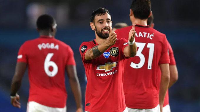 Man United sẽ tiếp bước Man City giành vé dự Champions League mùa tới