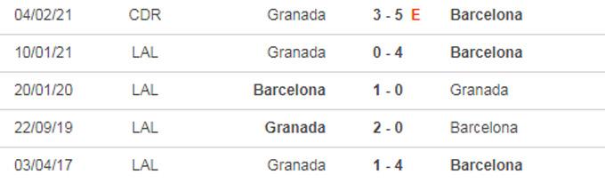 barca0 - oxbet.com đưa tin Barca vs Granada, 0h00 ngày 30/4: Lần đầu lên đỉnh