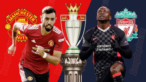 Nhận định bóng đá Man United vs Liverpool, 22h30 ngày 2/5