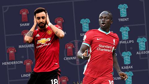 Đội hình dự kiến MU vs Liverpool: Quỷ đỏ đủ tinh anh, The Kop vẫn thiếu hụt