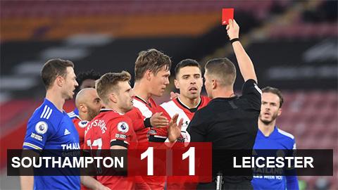 Kết quả Southampton 1-1 Leicester: 'Bầy cáo' phung phí lợi thế hơn người