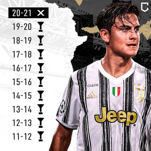 Serie A sẽ có nhà vô địch mới sau 9 năm thống trị của Juventus