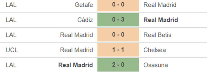 Chelsea vs Real Madrid