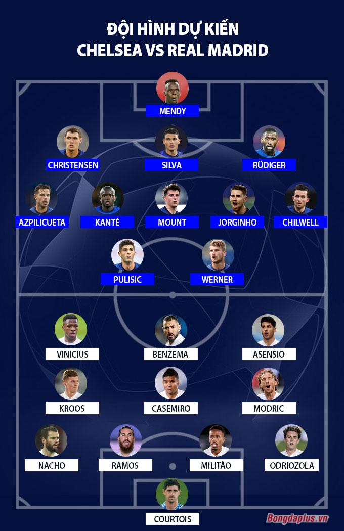 Đội hình dự kiến Chelsea vs Real Madrid