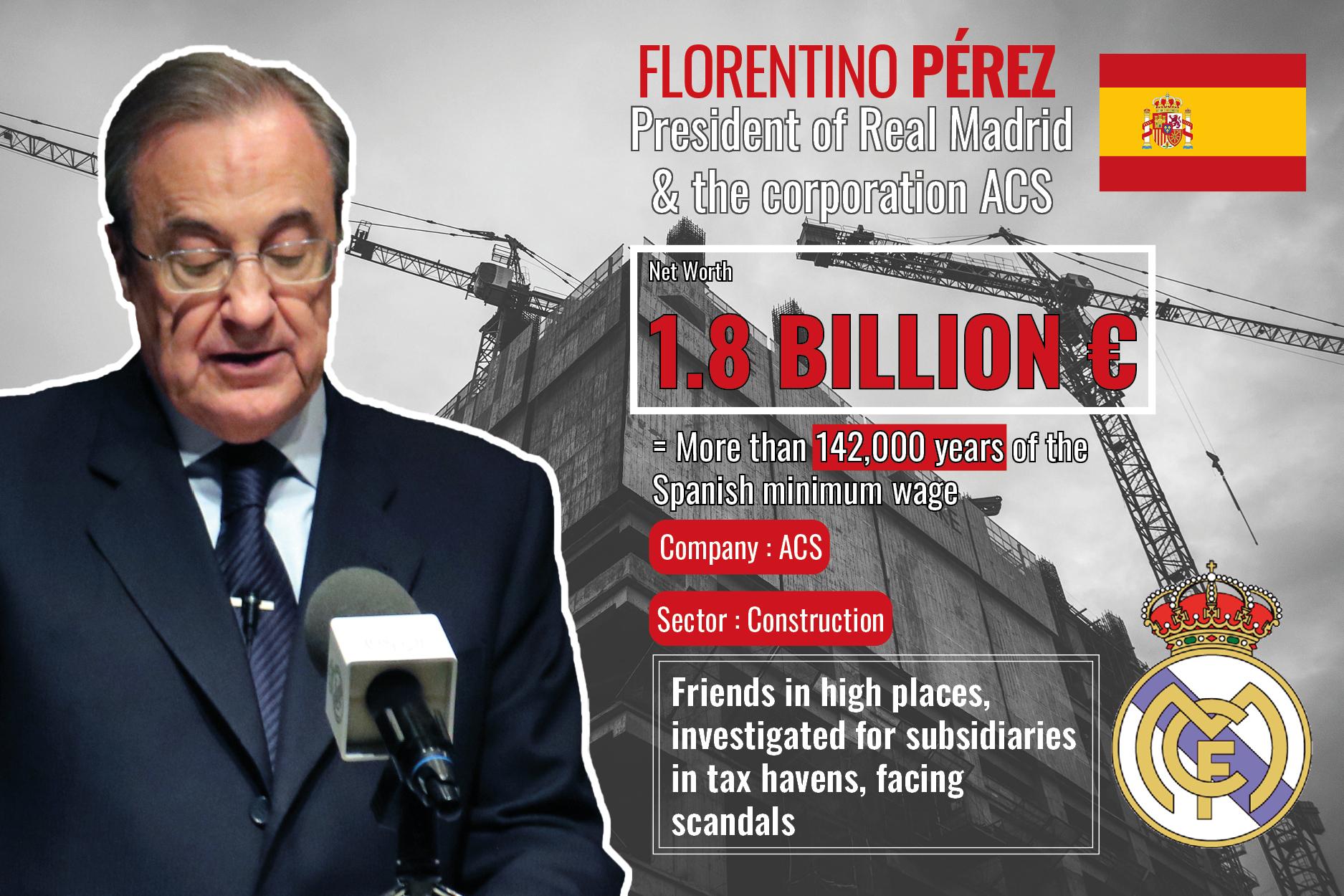 Tổng giá trị tài sản của Perez là khoảng 1,8 tỉ euro, gấp hơn 142.000 lần thu nhập bình quân một năm của người Tây Ban Nha