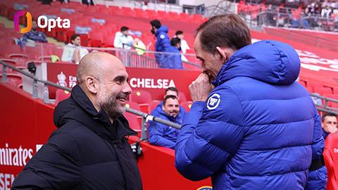 Man City vs Chelsea: Trận chung kết Champions League toàn Anh thứ 3 trong lịch sử