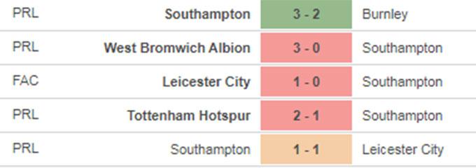 Liverpool vs Southampton
