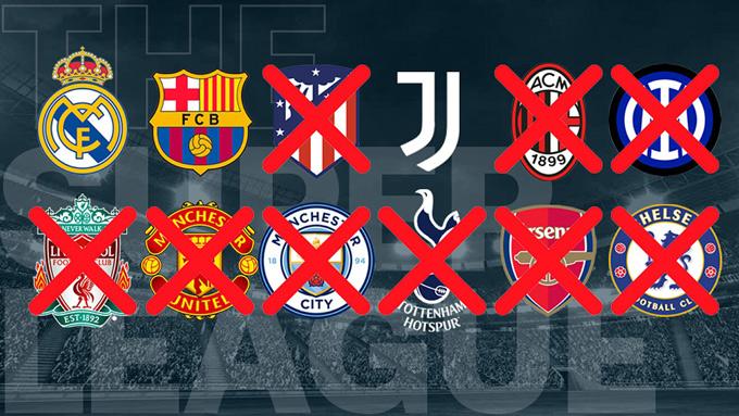9 CLB đã tuyên bố rời Super League và nhận án phạt của UEFA nhưng Real, Barca và Juventus vẫn quyết chống lại