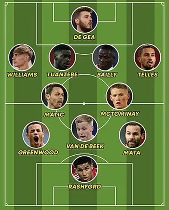 Đội hình MU có thể dùng khi đá với Leicester City