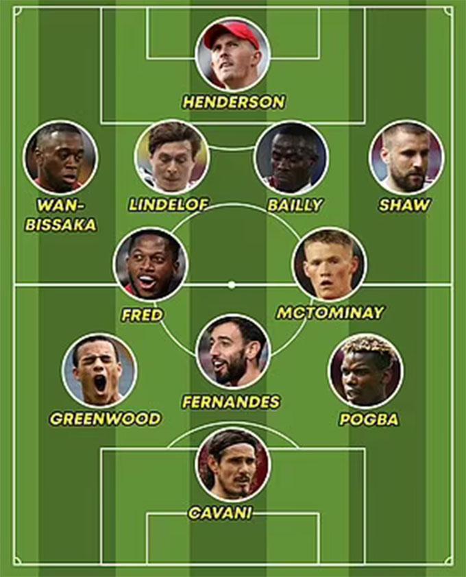 Đội hình MU có thể dùng khi đá với Liverpool