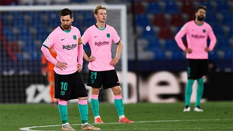Khả năng duy nhất để Barca vô địch La Liga