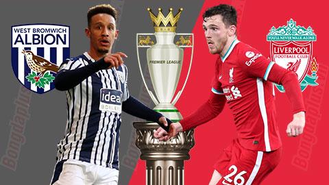 Nhận định bóng đá West Brom vs Liverpool, 22h30 ngày 16/5: Tiếp tục nuôi hy vọng