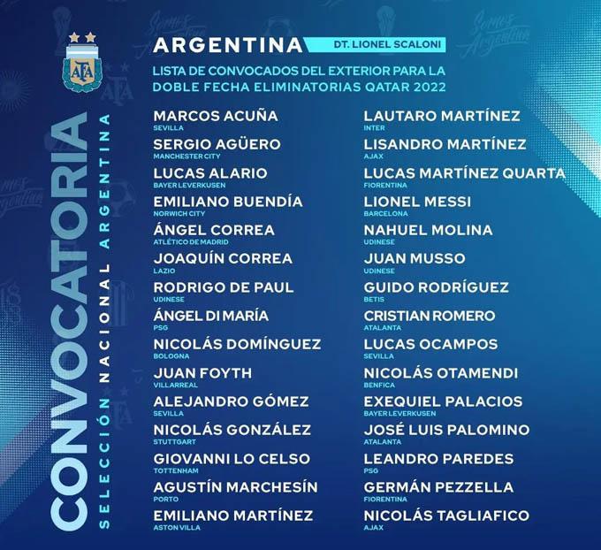 Đội hình ĐT Argentina thi đấu vòng loại World Cup 2022