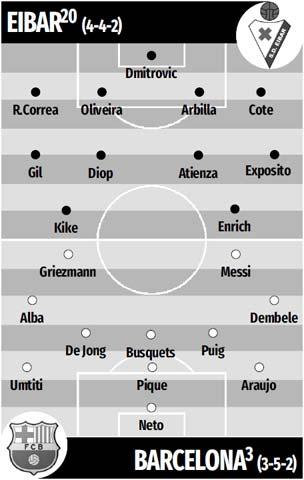 eibar vs barcelona 2