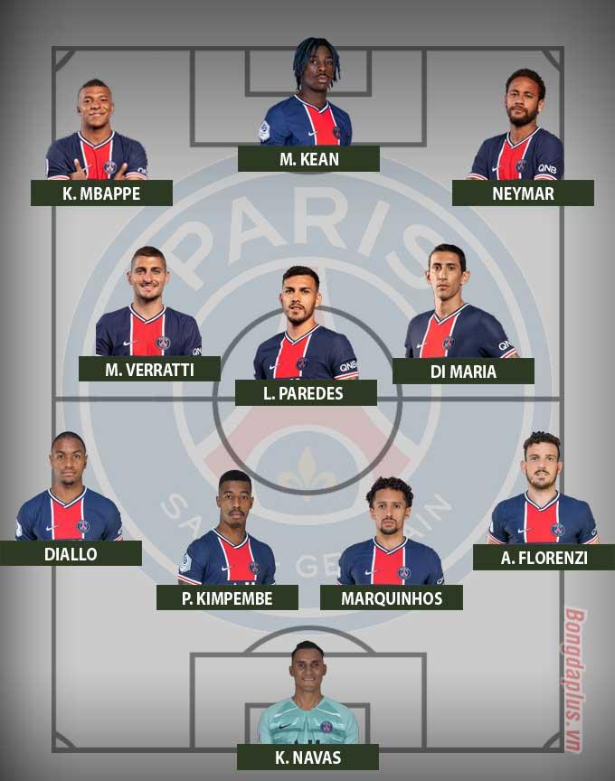 Đội hình tiêu biểu PSG mùa 2020/21