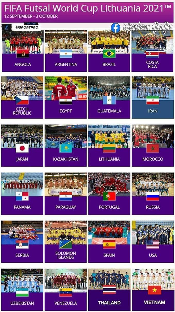 Danh sách 24 đội dự World Cup futsal 2021