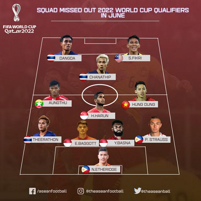 Đội hình các cầu thủ Đông Nam Á vắng mặt đáng tiếc ở vòng loại World Cup 2022 trong tháng 6 này