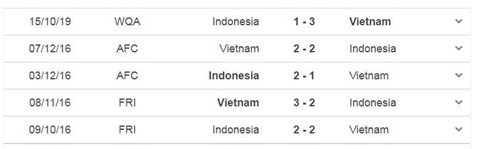 doi dau viet nam vs indonesia